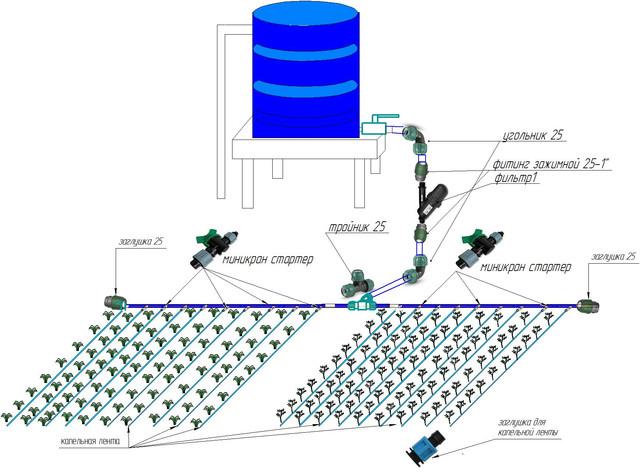 схема монтирования капельного полива