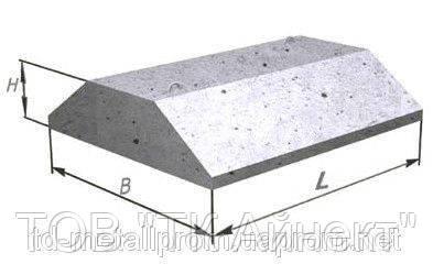Плиты фундаментов ленточных ФЛ 16.24-2 плита под фундамент, цена, купить, куплю, новые и б у (бу)