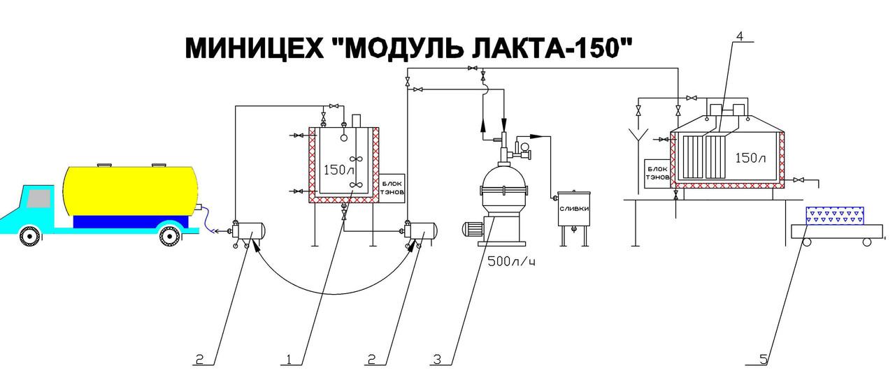 Мини сыроварня Лакта 150л - Лакта-Сервис в Днепре