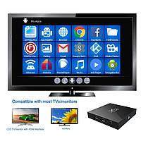 Смарт ТВ приставка X96 S905X  Amlogic Quad Core Android 6.0 TV Box   f