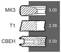 Поршневые кольца 102мм двигателя John Deere, 34-48 [Bepco]