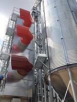 Производство силосов зерна