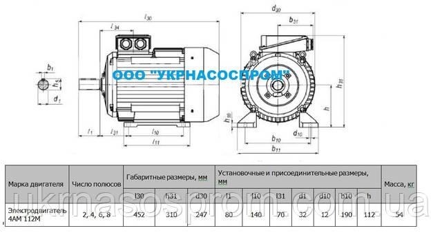 Электродвигатель 4АМ 112 М4 5,5 кВт 1500 об/мин