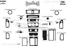 Тюнінг панелі приборів (торпедо) Мазда 3 2004-2008 з 25 елем (наклейки)