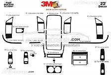 Тюнинг торпедо Citroen Jumper 2006-2014, 22 элементов
