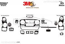 Тюнінг панелі приборів (торпедо) Рено Мастер 2010 -..., з 23 елем (наклейки)