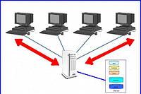 Настроим файловый сервер Windows 2008-2012