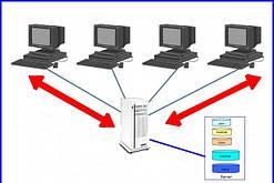 Налаштуємо файловий сервер Windows 2008-2012