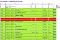Установим и настроим программу учета прибили для OpenCart
