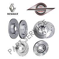 Тормозные диски на Renault r19