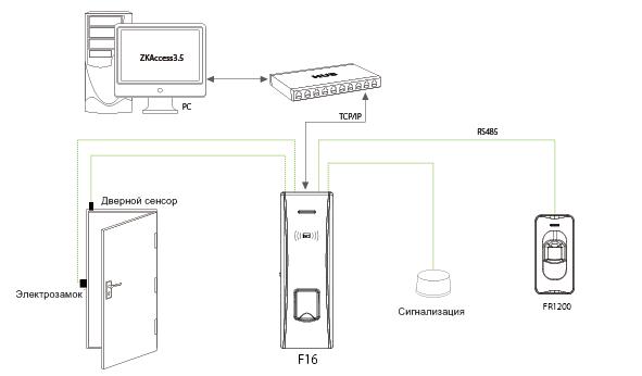 Схема подключения ZKTeco F16