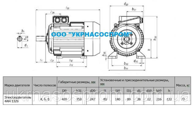 Электродвигатель 4АМ 132 S6 5,5 кВт 1000 об/мин