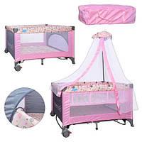 Детские кроватки, манежи, колыбельки