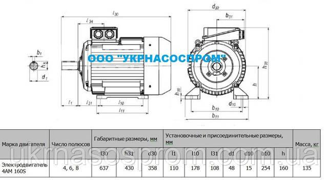 Электродвигатель 4АМ 160 S4 15 кВт 1500 об/мин