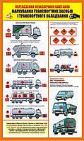 Стенд. Перевезення небезпечних вантажів. Маркування транспортних засобів і транспортного обладнання. 0,6х1,0.