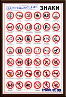 Картина-Запрещающие знаки