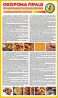Стенд. Охрана труда при производстве хлебобулочных и макаронных изделий 0,6х1,0. Пластик