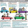Нерозмитнені іномарки ввозять в Україну трьома способами