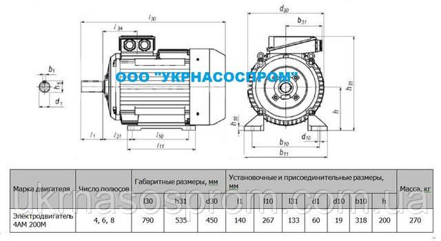 Электродвигатель 4АМ 200 М8 18,5 кВт 750 об/мин