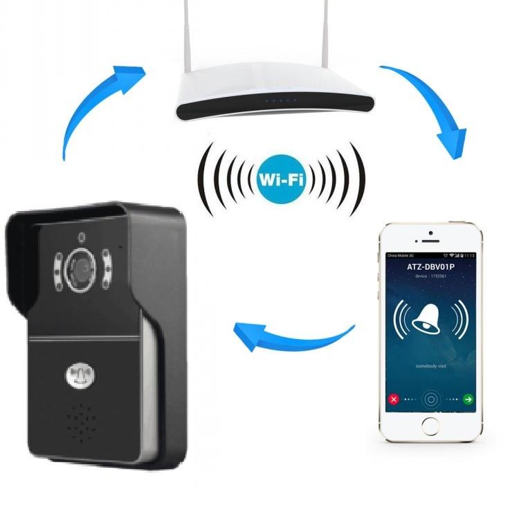 WIFI-IP видеодомофон ATZ-DBV04P ( вызывная панель )