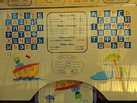 Детская парта со стульчиком трансформер Bambi HB 2878 (стол-парта растишка) синяя, розовая КИЕВ, фото 1