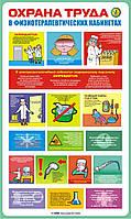 Стенд. Охрана труда в физиотерапевтических кабинетах. (Рус.) 0,6х1,0. Пластик