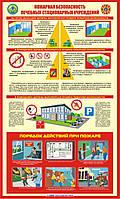 Стенд. Пожарная безопасность лечебных стационарных учреждений. (Рус.) 0,6х1,0. Пластик