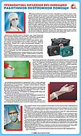 Стенд. Профилактика заражения ВИЧ-инфекцией работников неотложной помощи. (Рус.) 0,6х1,0. Пластик