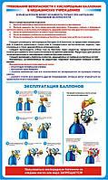Стенд. Требования безопасности к кислородным баллонам в медицинских учреждениях. (Рус.) 0,6х1,0. Пластик