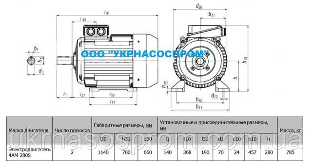 Электродвигатель 4АМ 280 S2 110 кВт 3000 об/мин