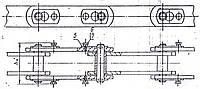 Цепи тяговые пластинчатые М224-1-125-2 (ГОСТ 588-81)