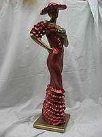 Статуэтка из гипса Дама в шляпе