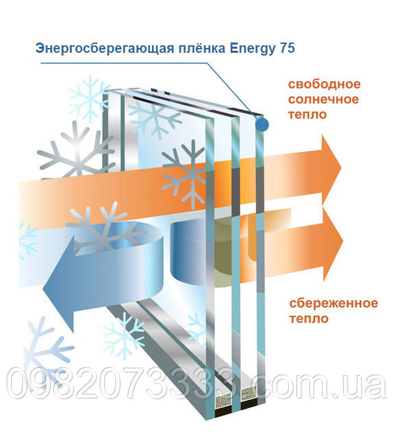 Теплозберігаюча плівка на вікна Energy 75 Armolan тонувальна сонцезахисна (ціна за кв. м.)
