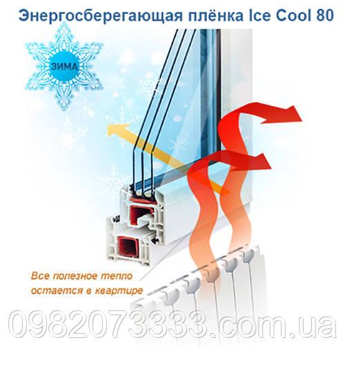 Защита от потери тепла для окон Ice Cool 80 теплосберающая пленка  гарантия 10лет (цена за пм, ширина 0,915)