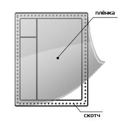 Теплосберегающая пленка Третье стекло (1,1 х 6м + 20м скотча) - Мир Комфорта в Киевской области