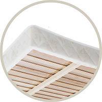 Каркасный матрас на ламелях из фанеры на пружинном блоке Bonel/Pocket Spring