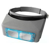Magnifier Бинокуляр Magnifier 81007-B 1.5x