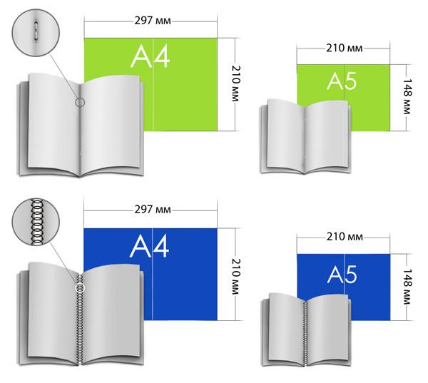 Тиражирование книг брошюр рефератов а также печать книг брошюр  Тиражирование книг брошюр рефератов методичек