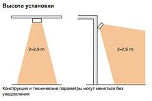 Выбор инфракрасного обогревателя для теплицы