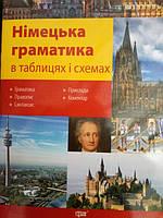 Німецька мова. Граматика в таблицях і схемах.