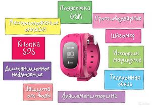 Детские часы SmartWotch GPS tracking Q50, фото 3