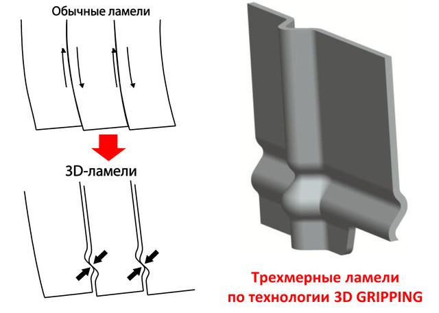Технология 3D GRIPPING (3D СЦЕПЛЕНИЕ)
