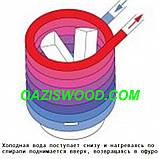 Наружная печь Hot Tub для офуро, фурако, японской бани, купелей, фото 2