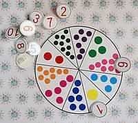 Цветные точечки. Игра с прищепками для изучения цифр и цветов