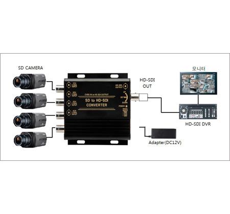 Конвертор 4-х аналоговых сигналов в 1 канал HD-SDI 4CVBS-SDI