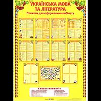 Українська мова та література. Комплект плакатів для оформлення кабінету