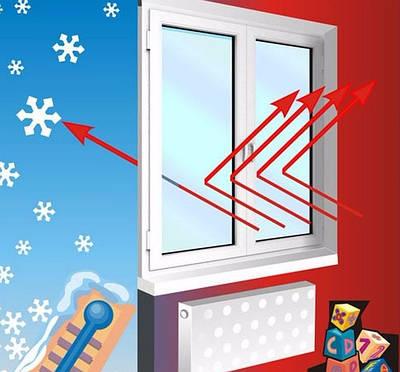 Теплозберігаюча плівка на вікна Третє скло | Термоусадочнвя | Комплекти в 4-х варіантах 12м2 (1,1 м х 11 м) Підвищена прозорість, 12м2 (1,1 м х 11 м)