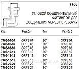 Угловой соединительный фитинг 90°, переборка, ORFS x ORFS, 7706, фото 4