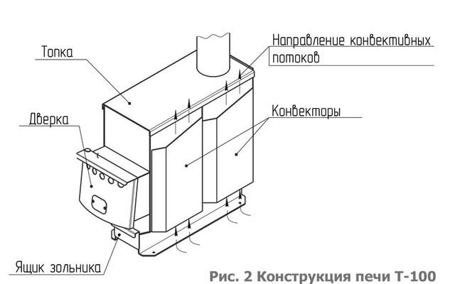 Т100 конструкция
