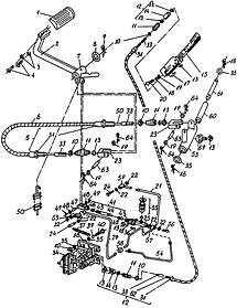 31 Тормозная система